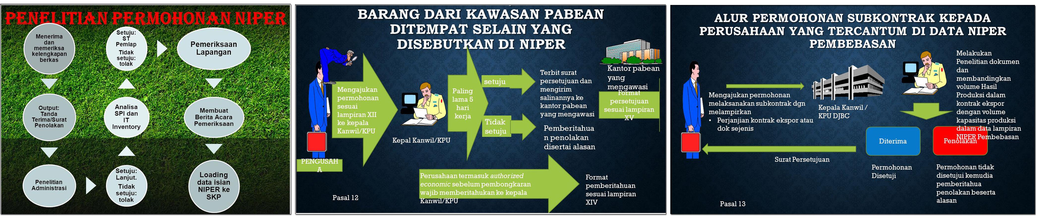 http://www.perizinanindonesia.com/upload/Pendaftaran%20Niper.jpg